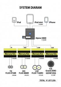 e46 システム図 色付 価格有