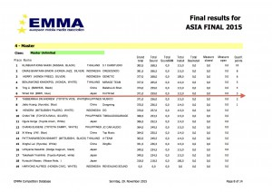 Result-Asia-Final