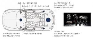 MAZDA3 BOSEサウンドスピーカー配置