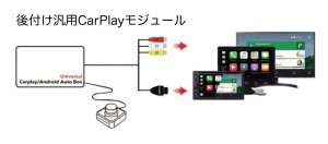 汎用CarPlayモジュール接続図