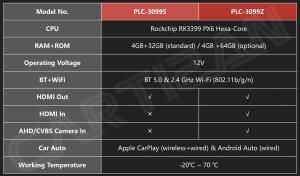 アンドロイドBOX 適合車種 VISIT ワイヤレス CarPlay 動画再生 NETFLIX FULU AMAZON